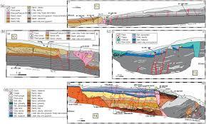 Dead Sea Map Episodic Behavior Of The Jordan Valley Section Of The Dead Sea