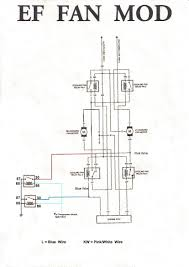 twin thermo fan wiring diagram how to wire electric fan to
