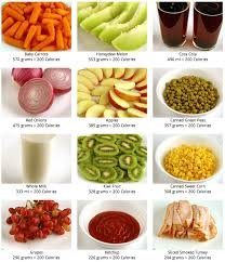move forward in faith 200 calories snacks and 100 calorie snacks
