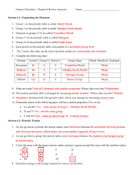 modern periodic table arrangement chapter 6 review answers