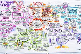 Iup Map Presentation 2014 Naea Convention San Diego Rachel Knopf