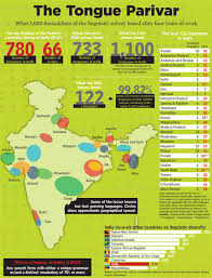 Gujarat India Map by Speaking Of Us