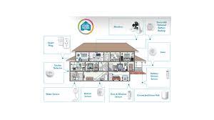 dch 107kt smart home security kit d link