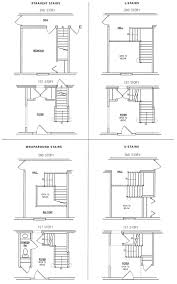 modular home specifications and custom modular home features