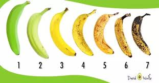when is the best time to eat a banana quora