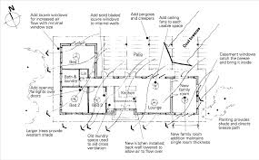 planning home improvements yourhome