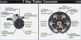 7 point wire harness wiring diagrams schematics