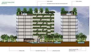 amazon residence resort u003e floor plans bcmi condominium