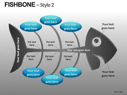 fishbone diagram powerpoint template casseh info