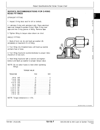 john deere 235 wiring diagram john wiring diagrams