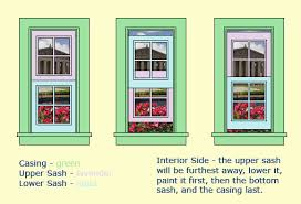 How To Paint Interior Windows The Painted Surface A Double Hung Window