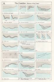 Map Symbols Map Symbols Coastlines Making Maps Diy Cartography