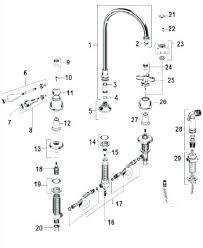 peerless pull kitchen faucet peerless faucet repair worldwidemed co