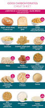 south beach diet phase 2 food list tidal treasures