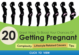 can sperm travel through clothes images 20 tips on how to increase your chances of getting pregnant jpg