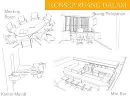 layout ruang rapat yang baik perancangan hotel bintang 4