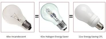 halogen light bulbs vs incandescent what s the difference between watts and lumens easy light bulbs