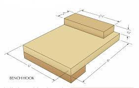 bench hook uses the valley woodworker all about miter boxes part 1 the boxes