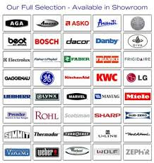 kitchen faucet brand logos rapflava