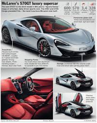 mclaren supercar mclaren 570gt supercar unveiled ahead of 86th geneva car show u2013 an