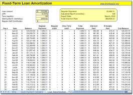 Amortization Table With Extra Payments Loan Amortization Spreadsheet Moneyspot Org