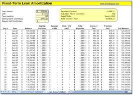Mortgage Calculator Amortization Table by Loan Amortization Spreadsheet Moneyspot Org