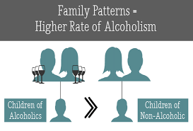the impact of substance abuse and addiction on families
