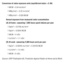 Si Units Table Radiation Quantities And Units Of Ionizing Radiation Osh Answers