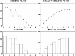 what is a frequency table statistics frequency table exles