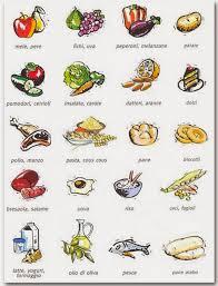 glucidi alimenti cotto mangiato e sano conosciamo i carboidrati