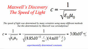 How Fast Is Light Electromagnetic Waves