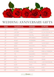 20 year wedding anniversary wedding anniversary gifts by year serenata flowers