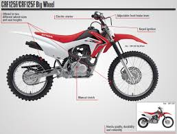 honda 150 motocross bike new 2018 honda motorcycles model lineup announcement release 1