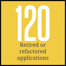 application portfolio management year in review 2016 one it at iowa