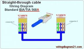 ethernet color code cat appearance cat wiring diagram cat