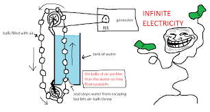 Troll Physics Meme - i know this is troll science but this one has me a little