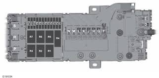 ford transit fifth generation 2015 u2013 fuse box diagram usa