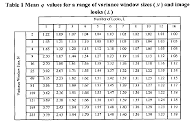 standard window sizes high quality picture id 1062a inertiahome com