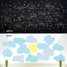 Glow In The Dark Planters by Astronomy U0026 Space Wall Decals You U0027ll Love Wayfair