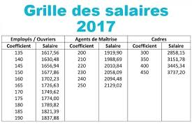 commis de cuisine salaire grille des salaires 2017 salaire commis de cuisine tervfect avec