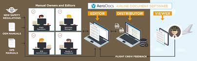 connected aircraft platform news airline document management