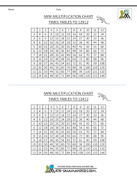 free printable large multiplication chart multiplication grid to print large multiplication charts times