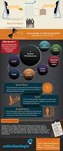 Home Based Web Design Jobs by Best 25 Web Development Company Ideas On Pinterest Web