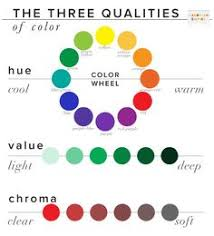 worst colors how to choose your best worst colors the 3 qualities of color