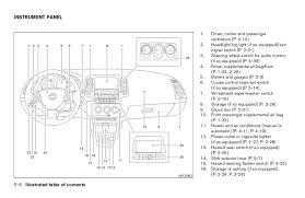 service manuals schematics 2006 nissan maxima interior lighting 2006 altima owner s manual