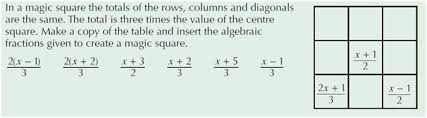 algebraic fractions worksheet tes for your example with algebraic