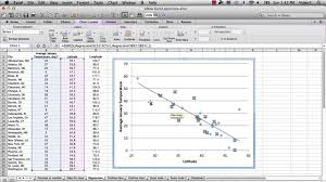 how to run a regression in excel to find the slope microsoft excel tips you