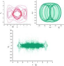orbital free dft versus single density equation a perspective