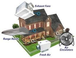 air king whole house fan air king ventilation products range hood exhaust fan industrial fan