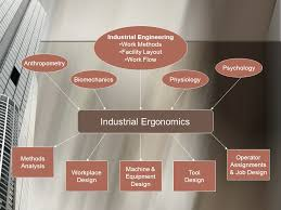layout design industrial engineering ergonomics ayça erten industrial engineering department industrial